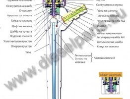 elektro magniten injector