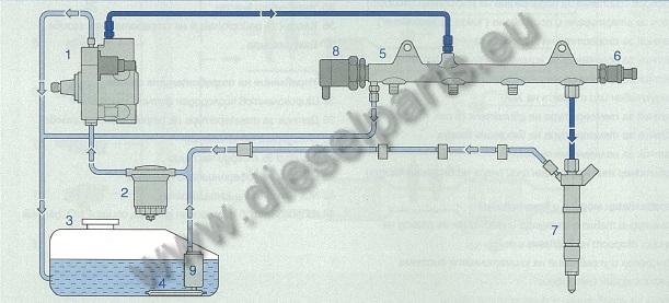 Piezo common rail dieselparts za 4 cilindrov dvg